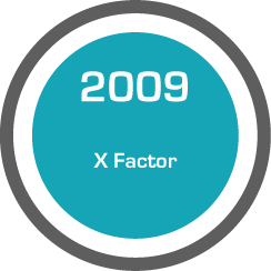 Testimonial: X Factor Human Performance Systems (2009)